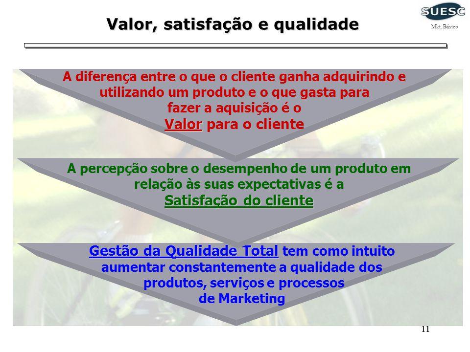 11 Valor, satisfação e qualidade Gestão da Qualidade Total Gestão da Qualidade Total tem como intuito aumentar constantemente a qualidade dos produtos