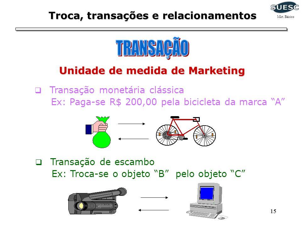 15 Troca, transações e relacionamentos Unidade de medida de Marketing Unidade de medida de Marketing Transação monetária clássica Ex: Paga-se R$ 200,0