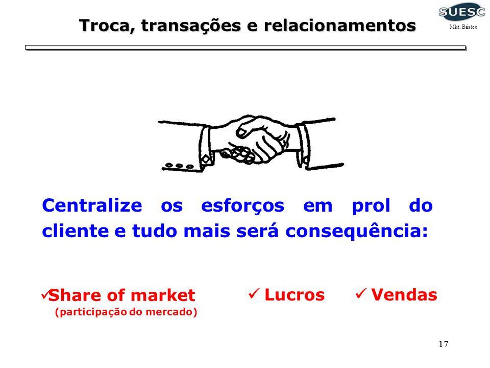 17 Troca, transações e relacionamentos Centralize os esforços em prol do cliente e tudo mais será consequência: Share of market (participação do merca