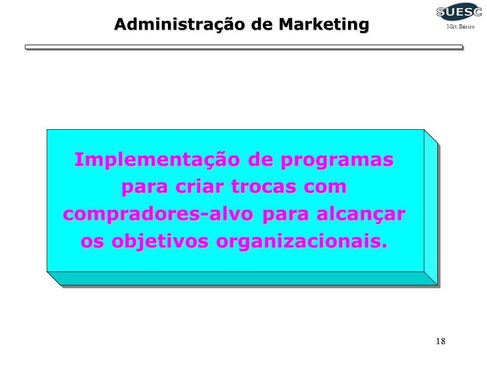 18 Implementação de programas para criar trocas com compradores-alvo para alcançar os objetivos organizacionais. Administração de Marketing Mkt. Básic