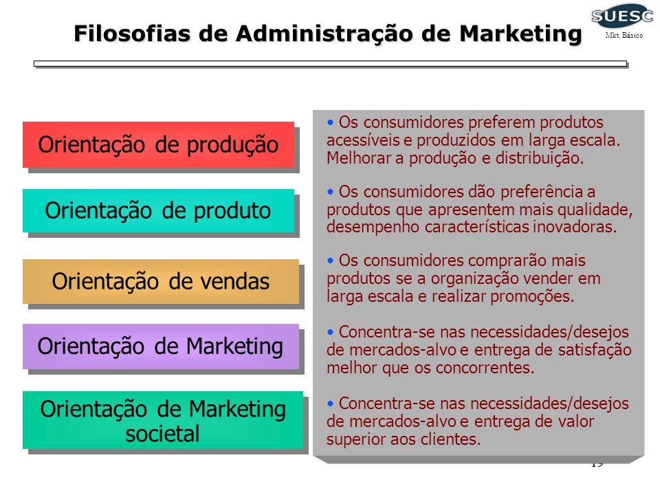 19 Orientação de produção Orientação de produto Orientação de vendas Orientação de Marketing Orientação de Marketing societal Os consumidores preferem