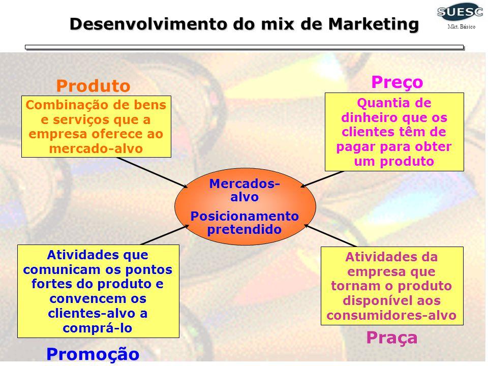 22 Mercados- alvo Posicionamento pretendido Atividades que comunicam os pontos fortes do produto e convencem os clientes-alvo a comprá-lo Atividades d