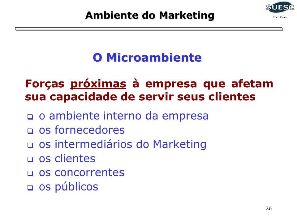 26 O Microambiente Forças próximas à empresa que afetam sua capacidade de servir seus clientes o ambiente interno da empresa os fornecedores os interm