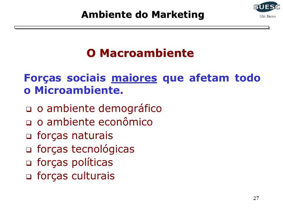 27 O Macroambiente Forças sociais maiores que afetam todo o Microambiente. o ambiente demográfico o ambiente econômico forças naturais forças tecnológ