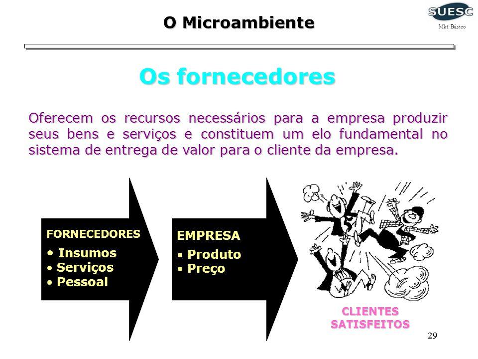 29 O Microambiente Os fornecedores Oferecem os recursos necessários para a empresa produzir seus bens e serviços e constituem um elo fundamental no si