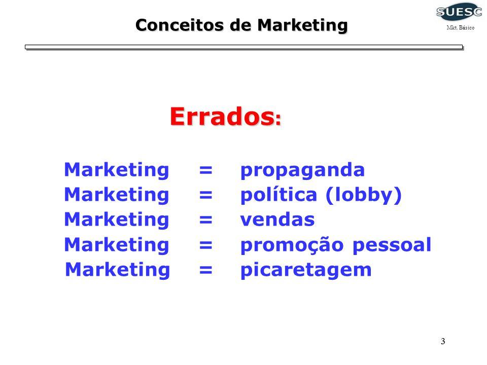 33 Conceitos de Marketing Errados : Errados : Marketing =propaganda Marketing =política (lobby) Marketing =vendas Marketing =promoção pessoal Marketin