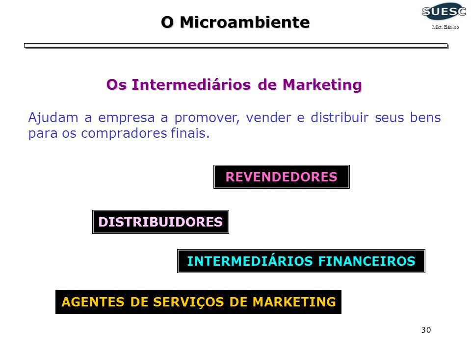 30 O Microambiente Os Intermediários de Marketing Ajudam a empresa a promover, vender e distribuir seus bens para os compradores finais. REVENDEDORES