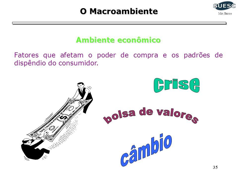 35 O Macroambiente Ambiente econômico Fatores que afetam o poder de compra e os padrões de dispêndio do consumidor. Mkt. Básico