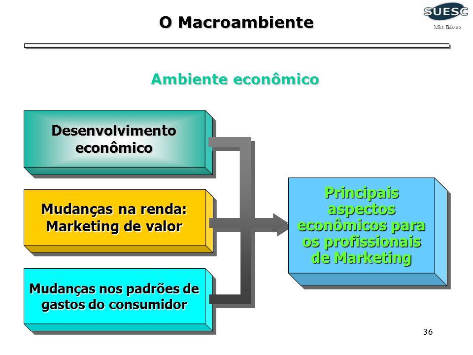 36 O Macroambiente Ambiente econômico Desenvolvimento econômico Mudanças na renda: Marketing de valor Mudanças na renda: Marketing de valor Mudanças n