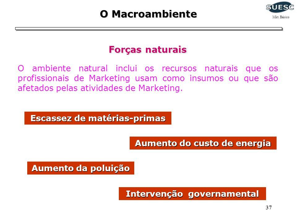 37 O Macroambiente Forças naturais O ambiente natural inclui os recursos naturais que os profissionais de Marketing usam como insumos ou que são afeta