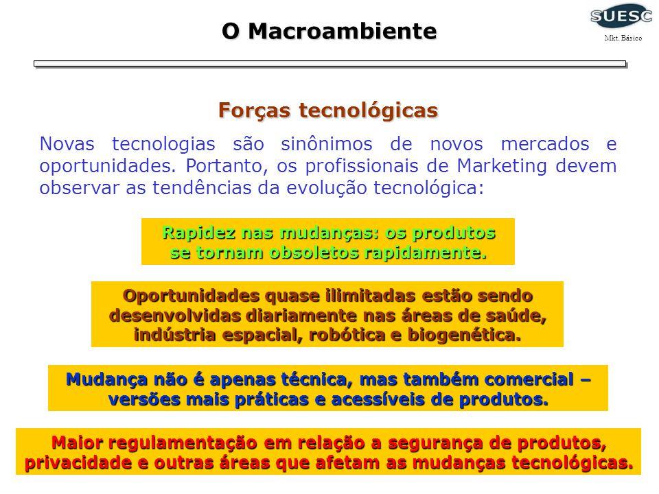 38 O Macroambiente Forças tecnológicas Novas tecnologias são sinônimos de novos mercados e oportunidades. Portanto, os profissionais de Marketing deve