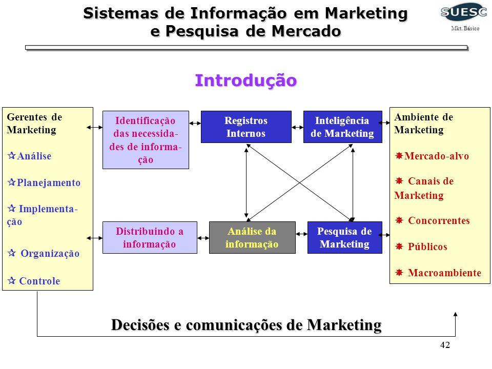 42 Introdução Gerentes de Marketing Análise Planejamento Implementa- ção Organização Controle Identificação das necessida- des de informa- ção Registr