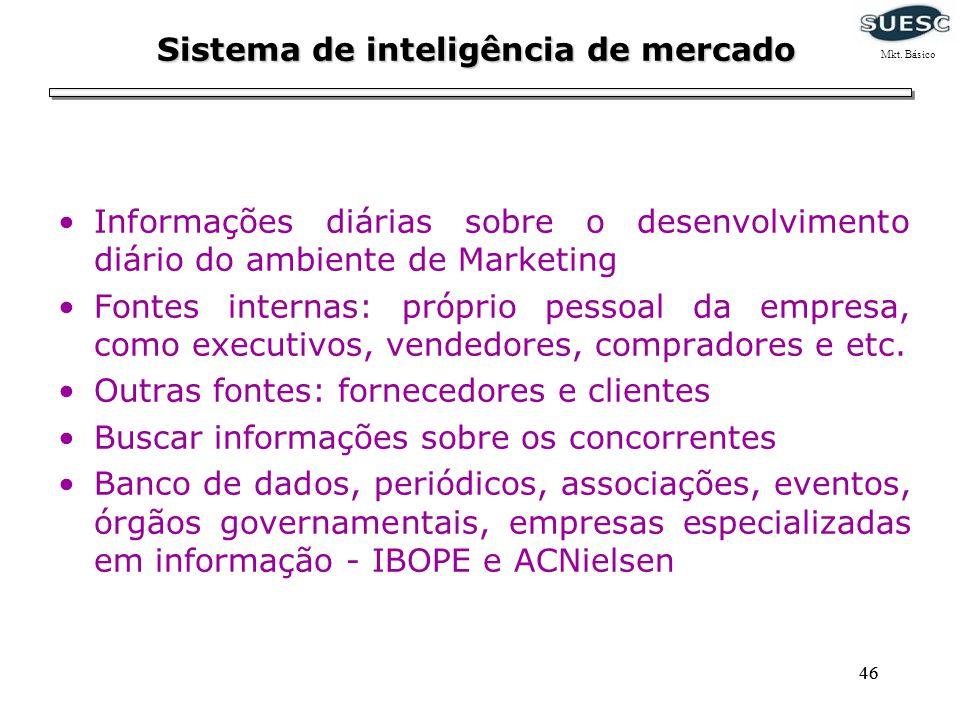 46 Sistema de inteligência de mercado Informações diárias sobre o desenvolvimento diário do ambiente de Marketing Fontes internas: próprio pessoal da