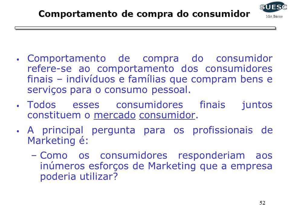 52 Comportamento de compra do consumidor Comportamento de compra do consumidor refere-se ao comportamento dos consumidores finais – indivíduos e famíl