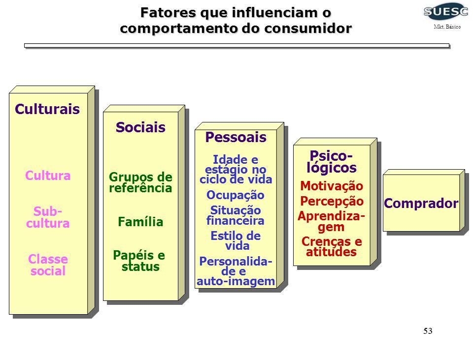 53 Fatores que influenciam o comportamento do consumidor Sociais Grupos de referência Família Papéis e status Pessoais Idade e estágio no ciclo de vid