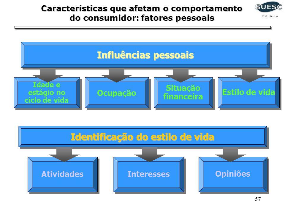 57 Influências pessoais Idade e estágio no ciclo de vida Ocupação Estilo de vida Situação financeira AtividadesInteresses Identificação do estilo de v