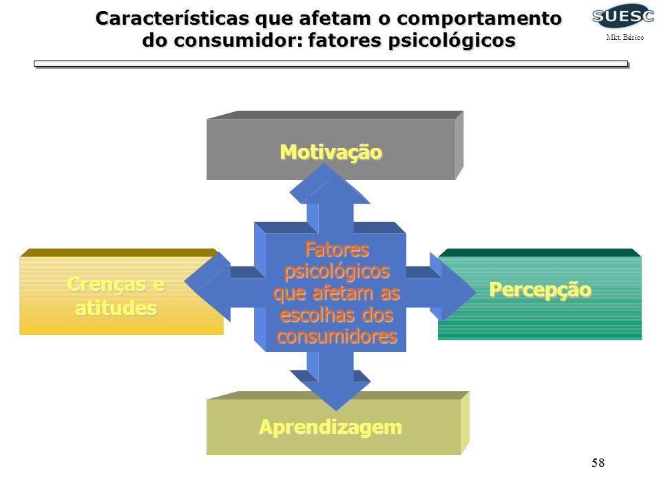 58 Fatores psicológicos que afetam as escolhas dos consumidores Motivação Percepção Aprendizagem Crenças e atitudes Características que afetam o compo