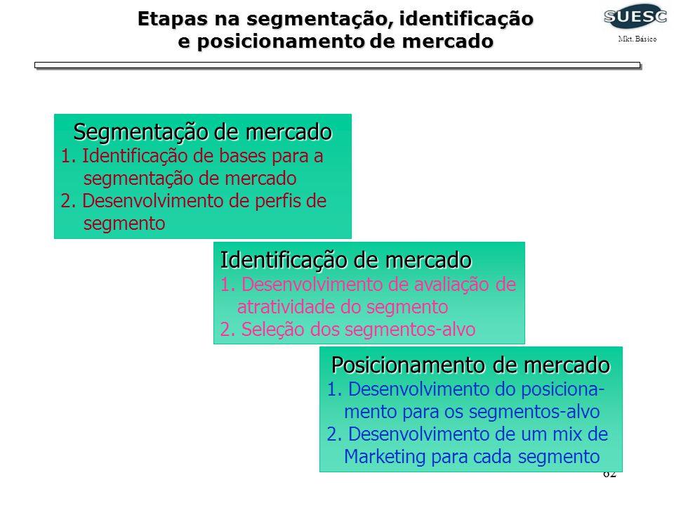 62 Etapas na segmentação, identificação e posicionamento de mercado Segmentação de mercado 1. Identificação de bases para a segmentação de mercado 2.