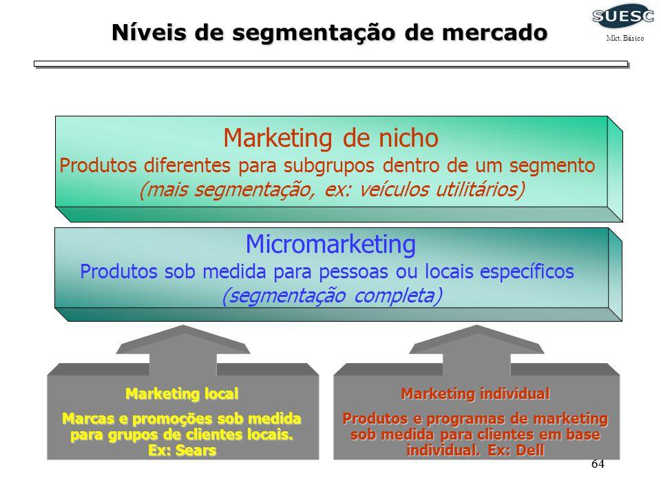 64 Marketing de nicho Produtos diferentes para subgrupos dentro de um segmento (mais segmentação, ex: veículos utilitários) Micromarketing Produtos so