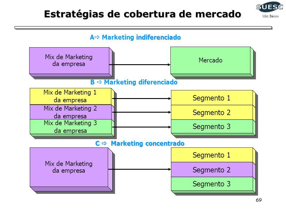 69 Segmento 1 Segmento 2 Segmento 3 Segmento 1 Segmento 2 Segmento 3 Mix de Marketing da empresa Mix de Marketing da empresa Mix de Marketing da empre