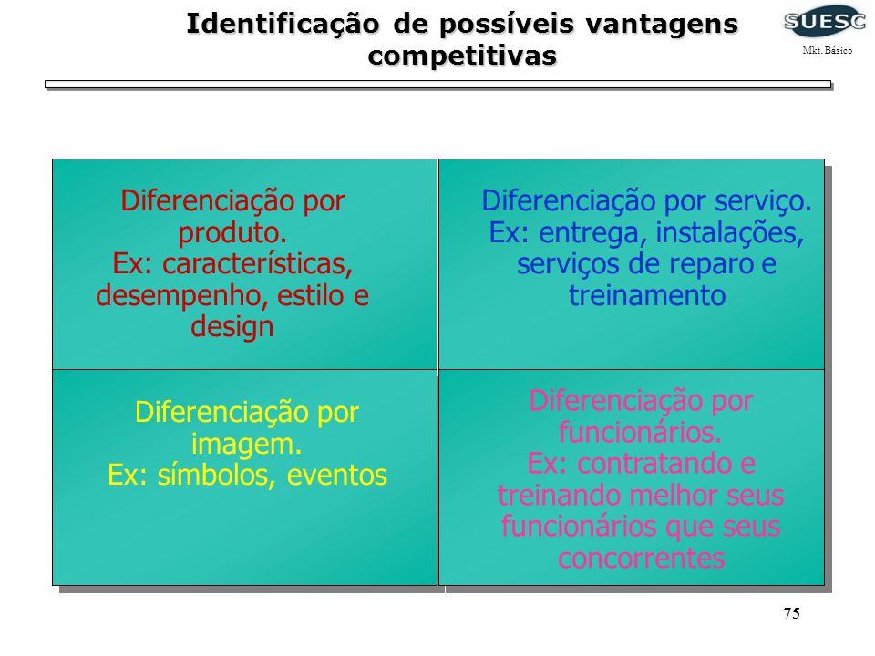 75 Diferenciação por serviço. Ex: entrega, instalações, serviços de reparo e treinamento Diferenciação por produto. Ex: características, desempenho, e