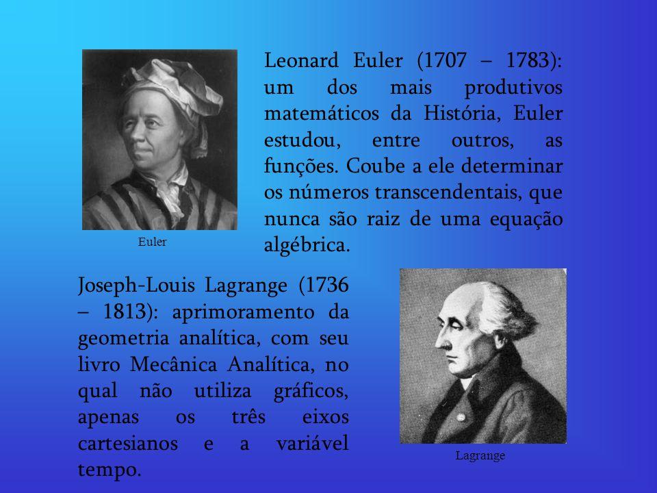 Leonard Euler (1707 – 1783): um dos mais produtivos matemáticos da História, Euler estudou, entre outros, as funções. Coube a ele determinar os número