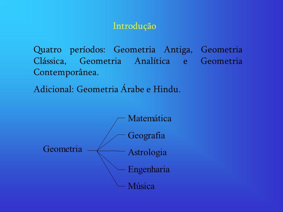 Introdução Quatro períodos: Geometria Antiga, Geometria Clássica, Geometria Analítica e Geometria Contemporânea. Adicional: Geometria Árabe e Hindu. G