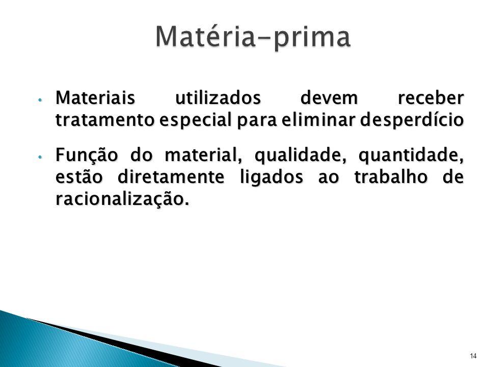 14 Materiais utilizados devem receber tratamento especial para eliminar desperdício Materiais utilizados devem receber tratamento especial para eliminar desperdício Função do material, qualidade, quantidade, estão diretamente ligados ao trabalho de racionalização.
