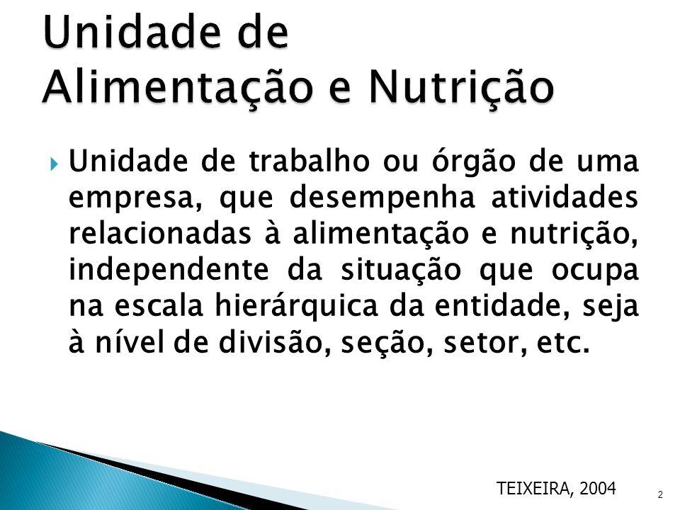 Unidade de trabalho ou órgão de uma empresa, que desempenha atividades relacionadas à alimentação e nutrição, independente da situação que ocupa na es