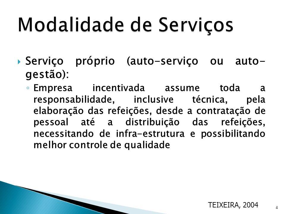 Serviço próprio (auto-serviço ou auto- gestão): Empresa incentivada assume toda a responsabilidade, inclusive técnica, pela elaboração das refeições,