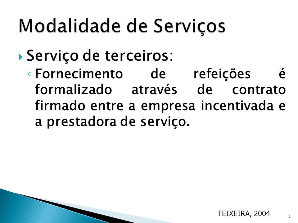 Serviço de terceiros: Fornecimento de refeições é formalizado através de contrato firmado entre a empresa incentivada e a prestadora de serviço.