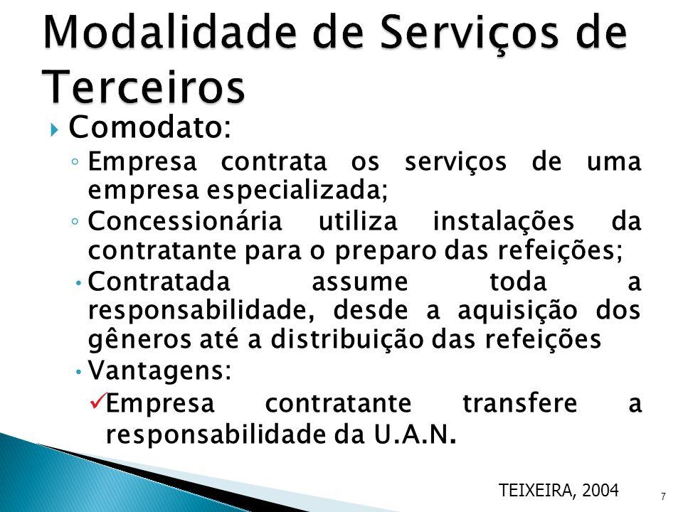 Comodato: Empresa contrata os serviços de uma empresa especializada; Concessionária utiliza instalações da contratante para o preparo das refeições; C