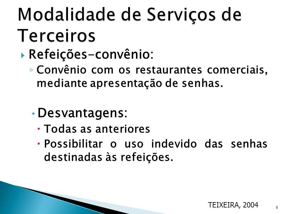 Refeições-convênio: Convênio com os restaurantes comerciais, mediante apresentação de senhas. Desvantagens: Todas as anteriores Possibilitar o uso ind