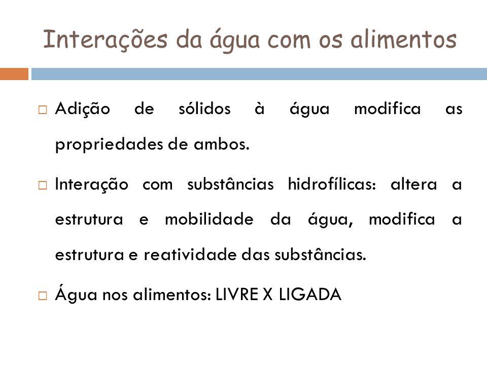 PROCEDIMENTO - AMOSTRA 2- Amostra: A.
