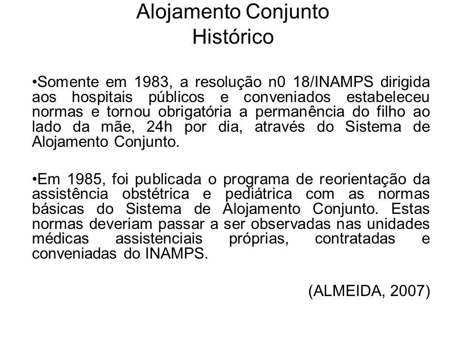 Alojamento Conjunto Histórico Somente em 1983, a resolução n0 18/INAMPS dirigida aos hospitais públicos e conveniados estabeleceu normas e tornou obri