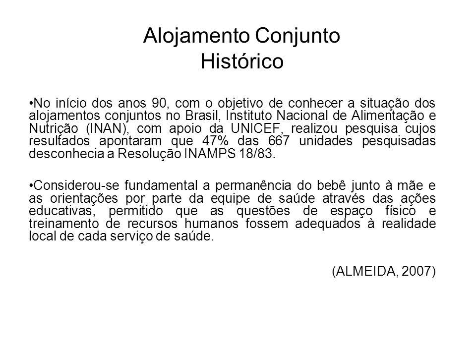 Alojamento Conjunto Histórico No início dos anos 90, com o objetivo de conhecer a situação dos alojamentos conjuntos no Brasil, Instituto Nacional de