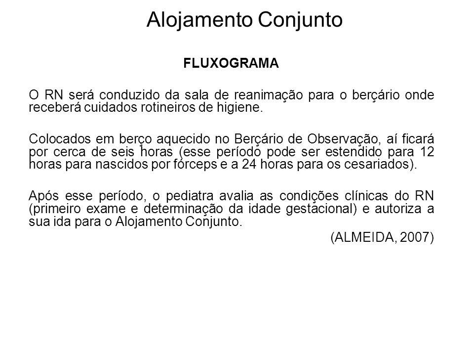 Alojamento Conjunto FLUXOGRAMA O RN será conduzido da sala de reanimação para o berçário onde receberá cuidados rotineiros de higiene. Colocados em be