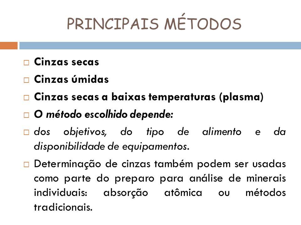 PRINCIPAIS MÉTODOS Cinzas secas Cinzas úmidas Cinzas secas a baixas temperaturas (plasma) O método escolhido depende: dos objetivos, do tipo de alimen