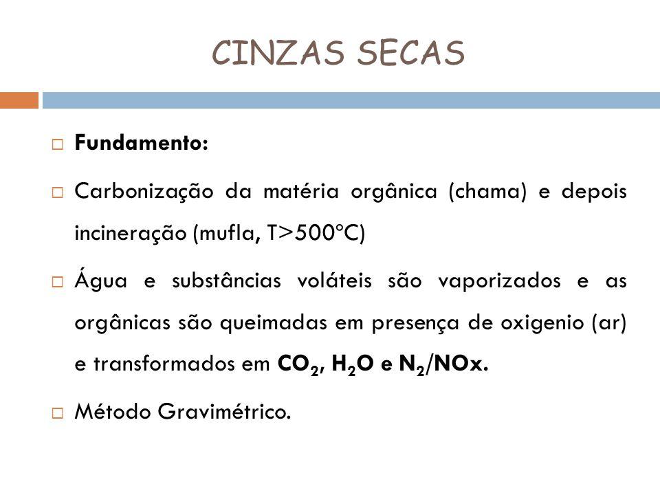 CINZAS SECAS Fundamento: Carbonização da matéria orgânica (chama) e depois incineração (mufla, T>500ºC) Água e substâncias voláteis são vaporizados e