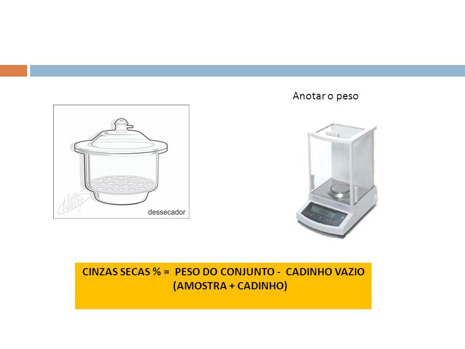 Anotar o peso CINZAS SECAS % = PESO DO CONJUNTO - CADINHO VAZIO (AMOSTRA + CADINHO)