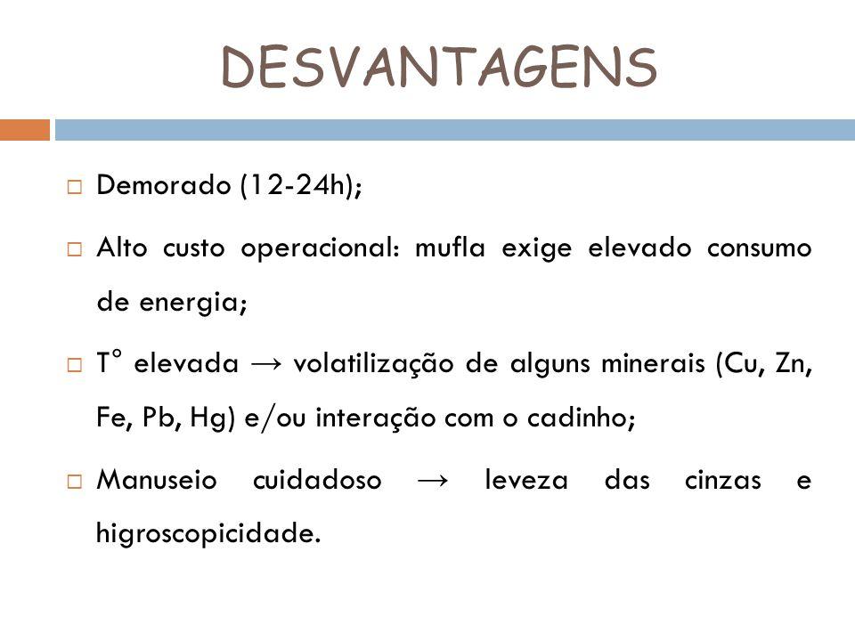 DESVANTAGENS Demorado (12-24h); Alto custo operacional: mufla exige elevado consumo de energia; T° elevada volatilização de alguns minerais (Cu, Zn, F