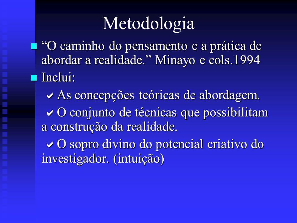 Metodologia O caminho do pensamento e a prática de abordar a realidade.