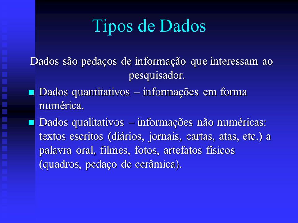Tipos de Dados Dados são pedaços de informação que interessam ao pesquisador.