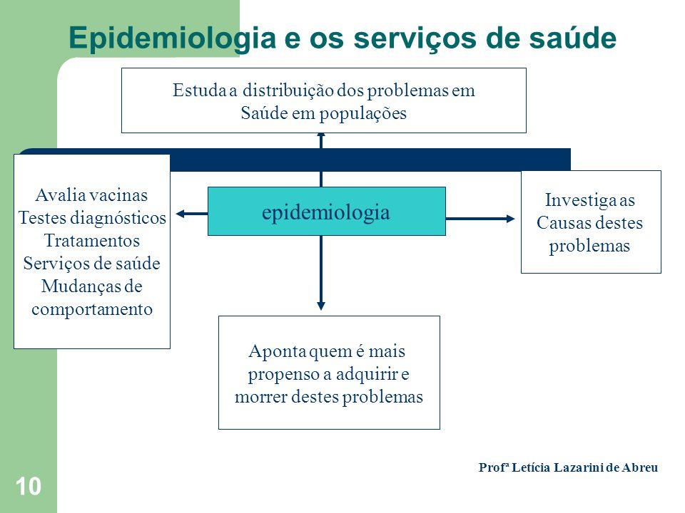 10 Epidemiologia e os serviços de saúde epidemiologia Estuda a distribuição dos problemas em Saúde em populações Aponta quem é mais propenso a adquiri