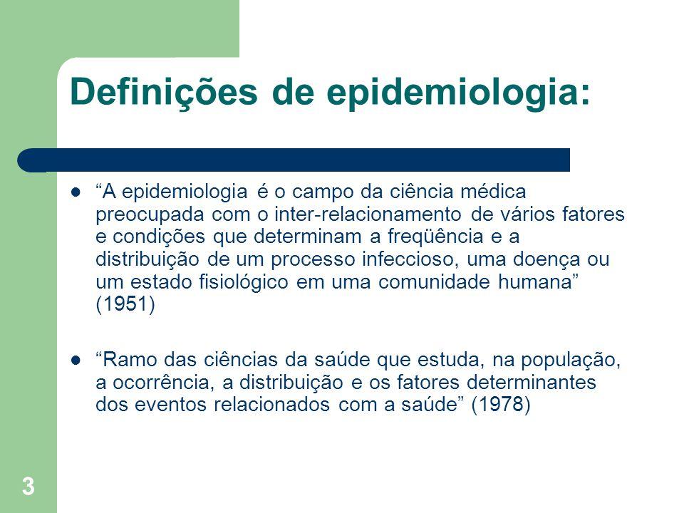 3 Definições de epidemiologia: A epidemiologia é o campo da ciência médica preocupada com o inter-relacionamento de vários fatores e condições que det