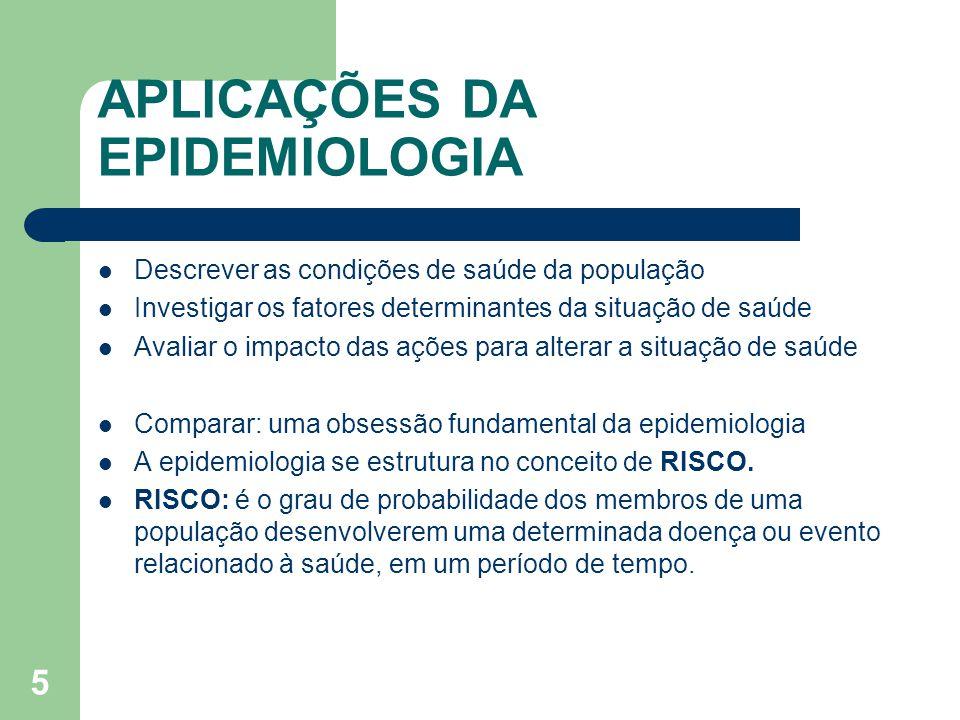 5 APLICAÇÕES DA EPIDEMIOLOGIA Descrever as condições de saúde da população Investigar os fatores determinantes da situação de saúde Avaliar o impacto