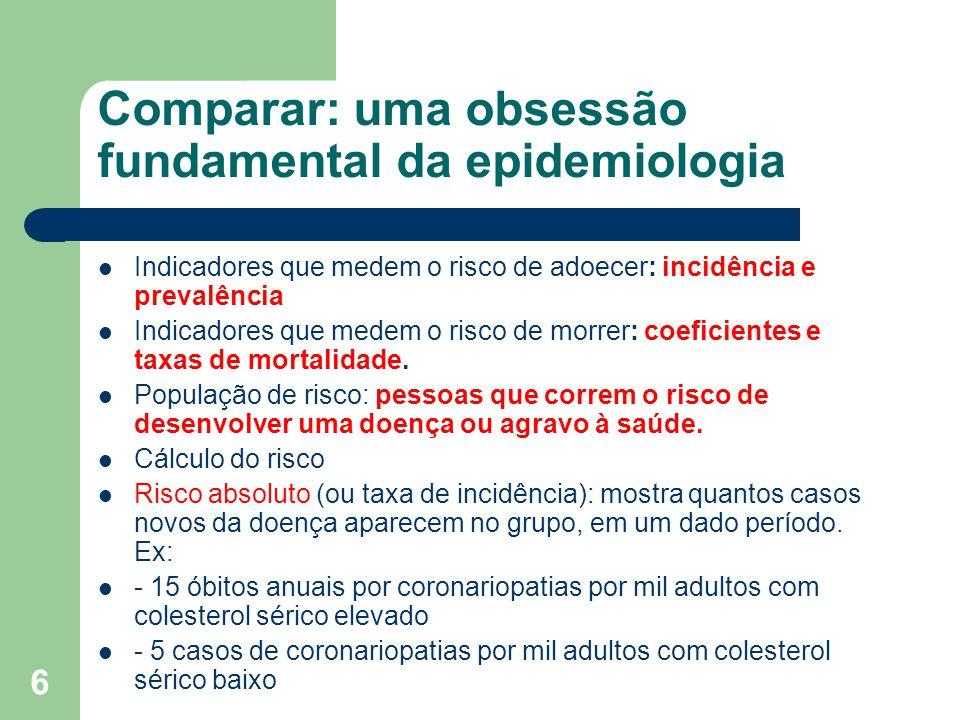 6 Comparar: uma obsessão fundamental da epidemiologia Indicadores que medem o risco de adoecer: incidência e prevalência Indicadores que medem o risco