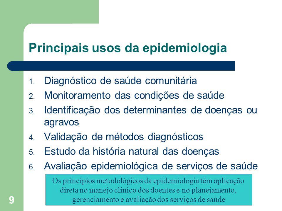 9 Principais usos da epidemiologia 1. Diagnóstico de saúde comunitária 2. Monitoramento das condições de saúde 3. Identificação dos determinantes de d