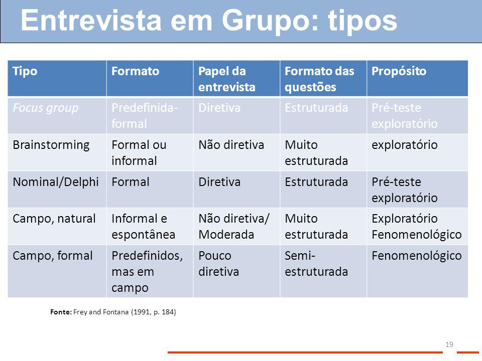 19 Entrevista em Grupo: tipos TipoFormatoPapel da entrevista Formato das questões Propósito Focus groupPredefinida- formal DiretivaEstruturadaPré-test