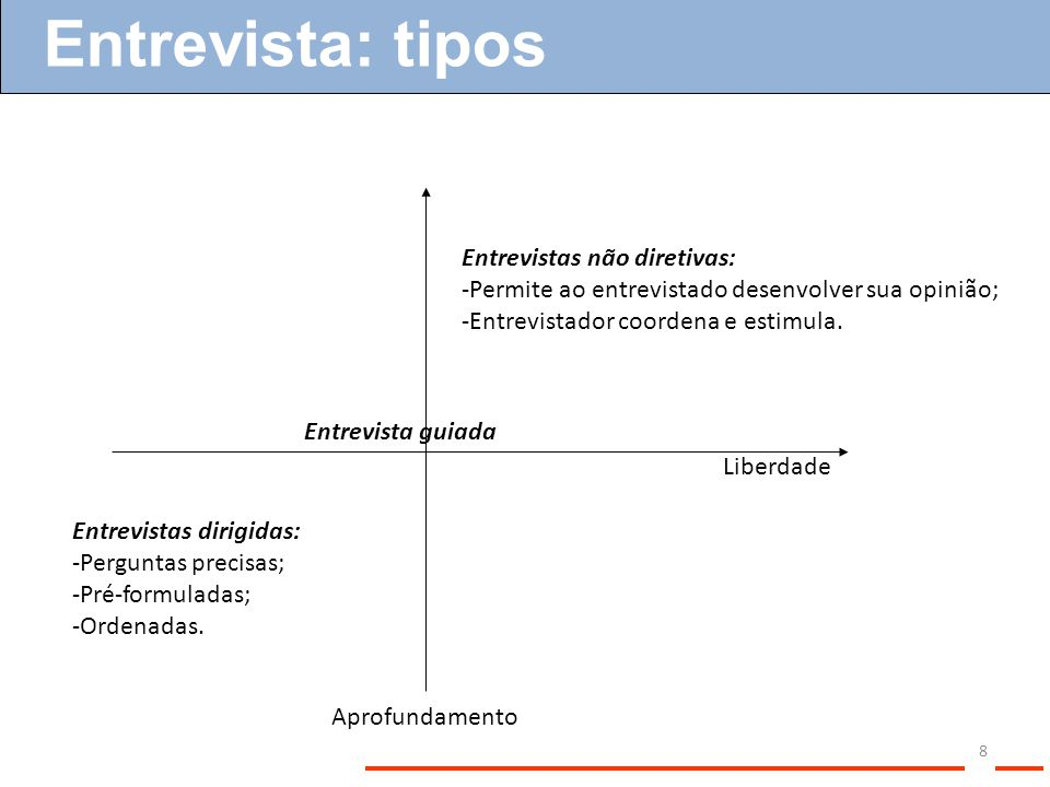 8 Liberdade Aprofundamento Entrevistas não diretivas: -Permite ao entrevistado desenvolver sua opinião; -Entrevistador coordena e estimula. Entrevista